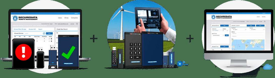 SecureData Energy Sector - protect - manage - backup