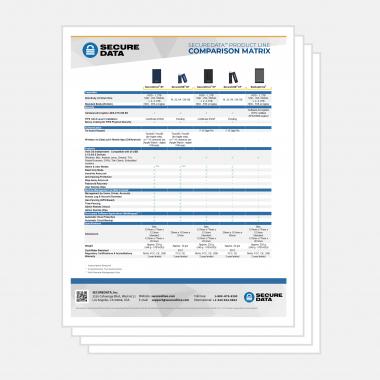 SECUREDATA Product Comparison Matrix