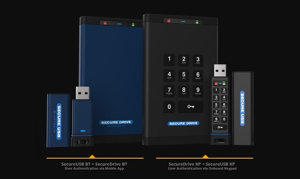SecureDrive   FIPS Validated   Encrypted Hard Drives & USB