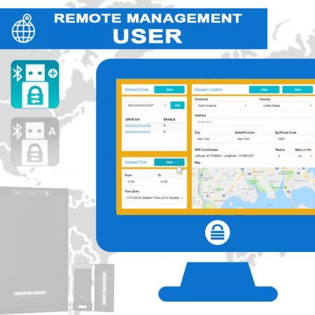 securedrive-rm-user