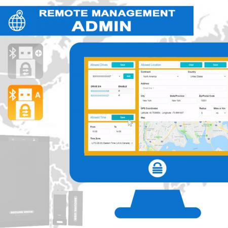 securedrive-rm-admin
